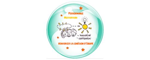 Développer la cohésion d'équipe, la créativité